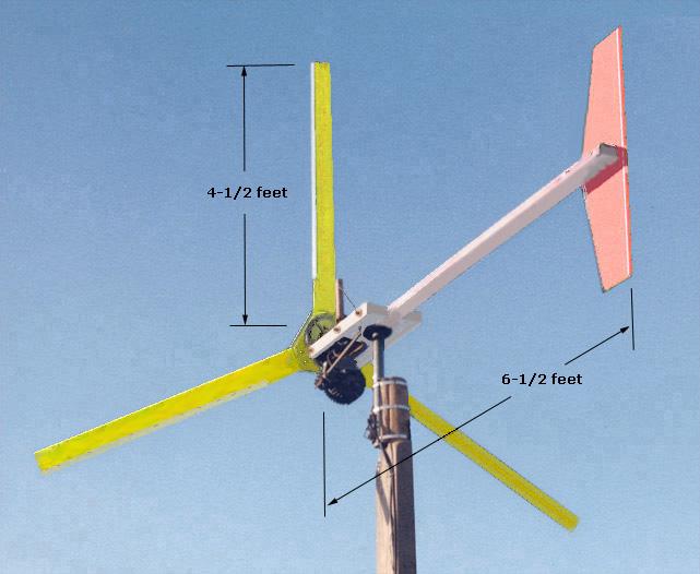 Ветрогенераторы своими руками ютуб